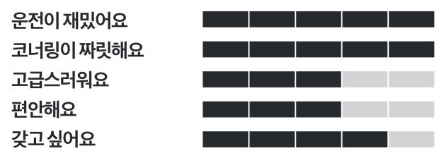 로터스 엑시지 S 클럽 레이서 AT || 엑시지부터 L9까지, 모두 다 사랑하리 - 에스콰이어 Esquire Korea 2017년 1월호