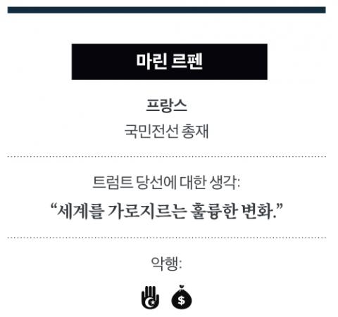 The Trump Bump - 에스콰이어 Esquire Korea 2017년 2월호