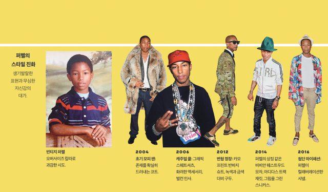 Make America Happy Again - 에스콰이어 Esquire Korea 2017년 2월호