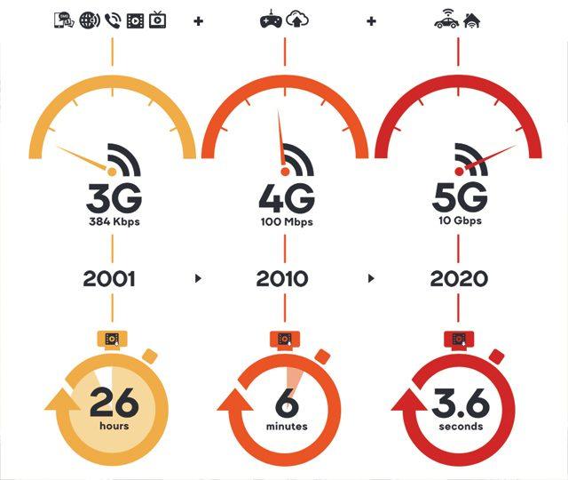 5G가 바꿀 우리의 미래 - 에스콰이어 Esquire Korea 2017년 2월호